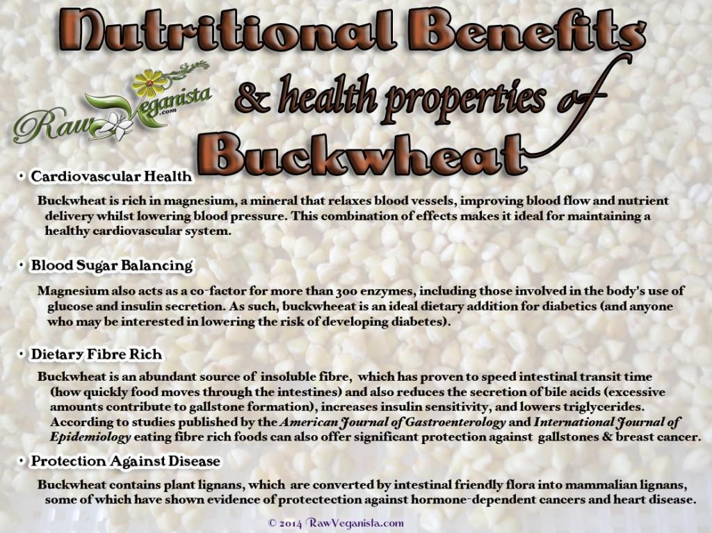 Buckwheat Nutritional Info